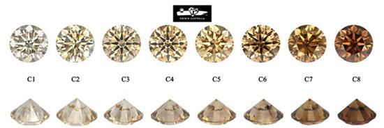 brown diamond chart
